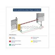 Ηλεκτρικές Μπάρες Διαχείρισης Κυκλοφορίας