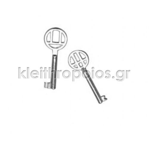 Κλειδιά ντουλάπας Κλειδιά