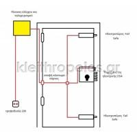 Σύστημα ασφαλείας για Θωρακισμένη πόρτα - CISA lock Ολοκληρωμένες προτάσεις ασφαλείας από το Mr.Kleithropoios